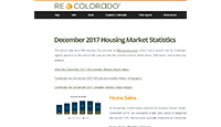 REcolorado Detailed market watch report statistics