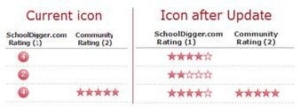 realist SchoolDigger.com rating star