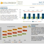 April 2018 market statistics detailed infographic