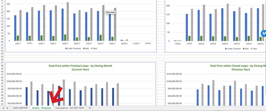 analyze digest data dotloop