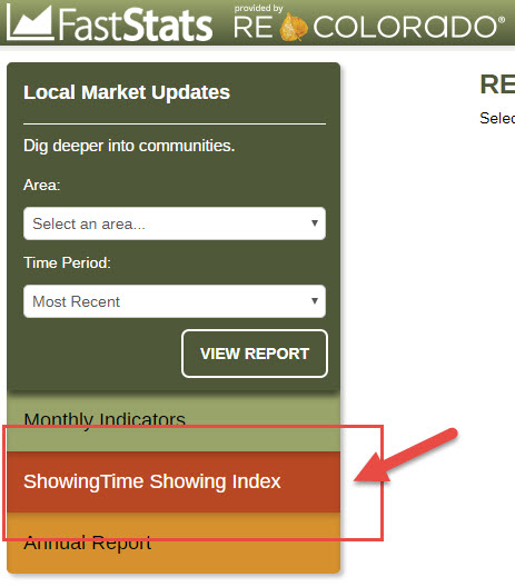 FastStats REcolorado ShowingTime Showing Index